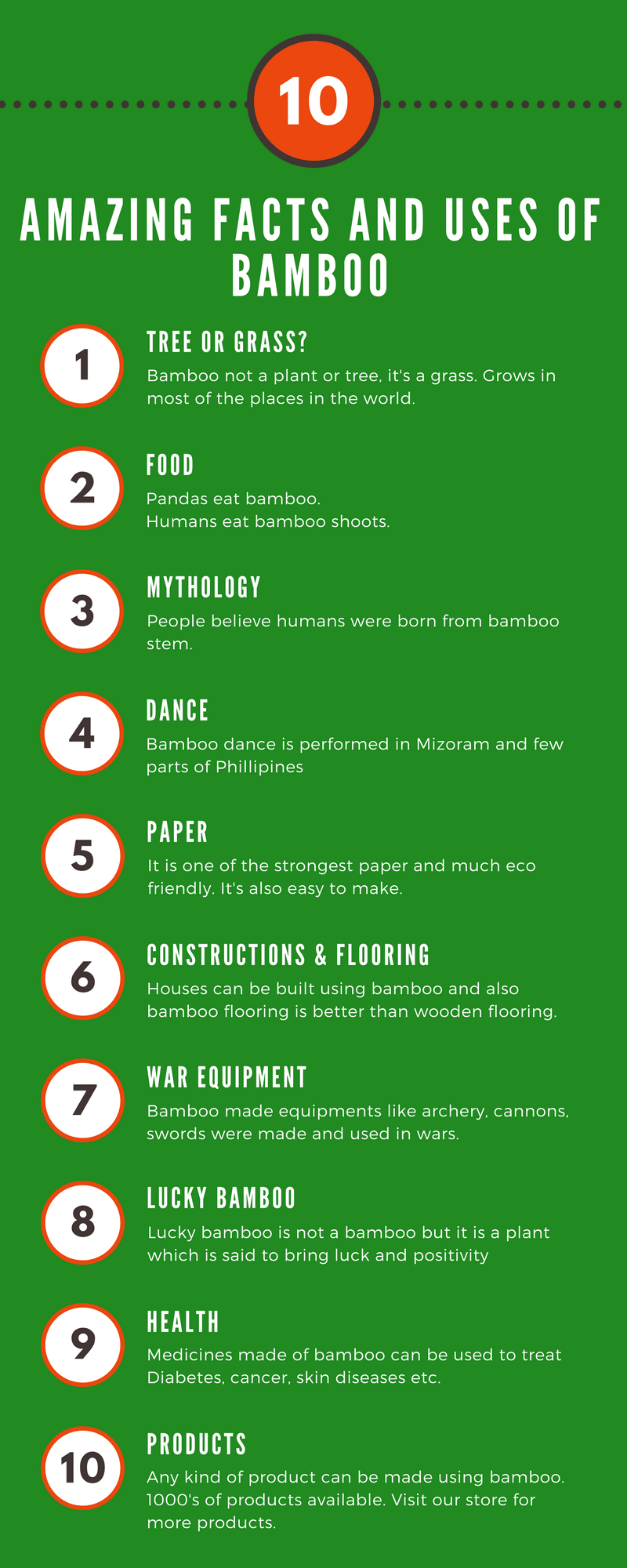 10 lesser known amazing facts of Bamboo - Bamboooz
